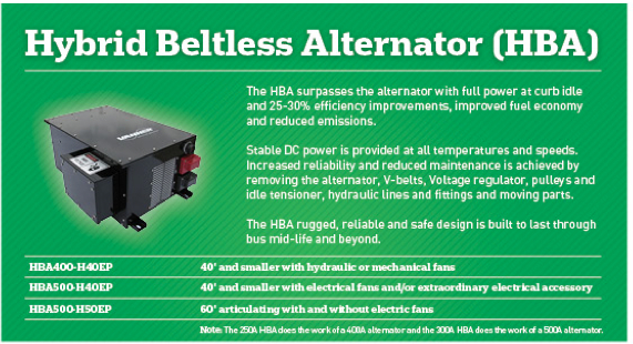 The hybrid beltless alternator with detailed information. The HBA400-H40EP, HBA500-H40EP, and HBA500-H50EP 60