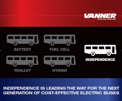 Inverter Charger, Power Inverter, Battery Equalizer, Battery